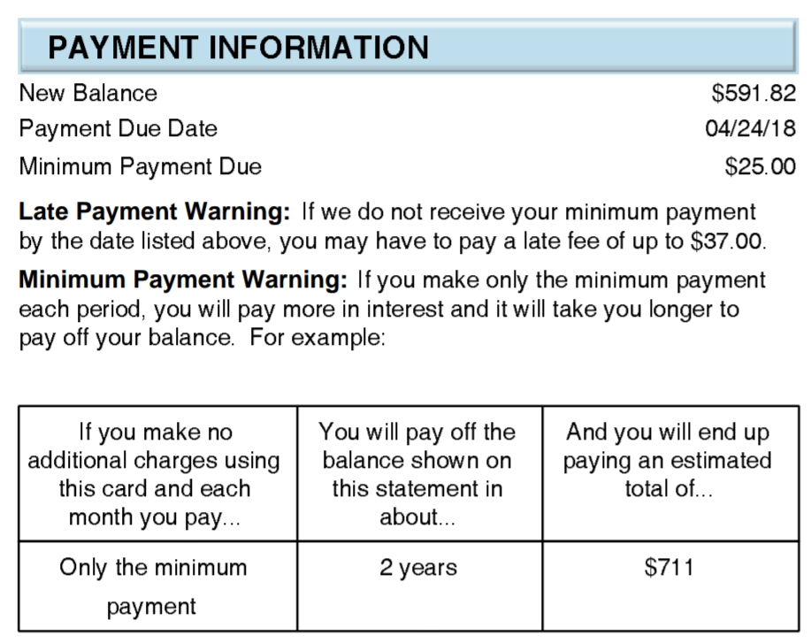 Credit card statement - How Do Credit Cards Work