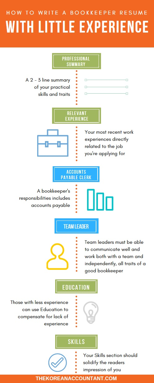 How To Write A Bookkeeper Resume With Little Experience